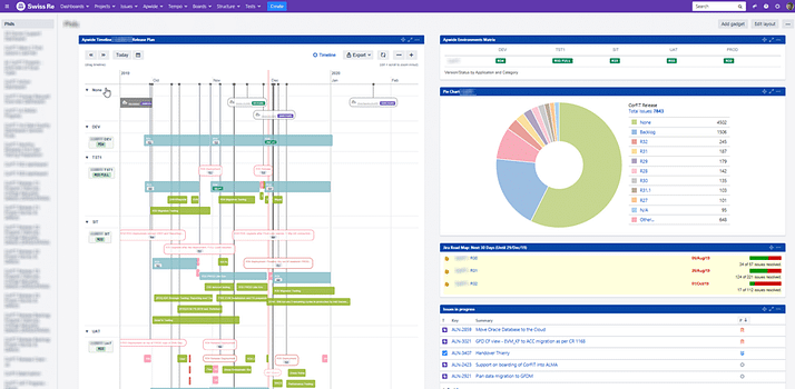 Release Management with Jira Dashboards